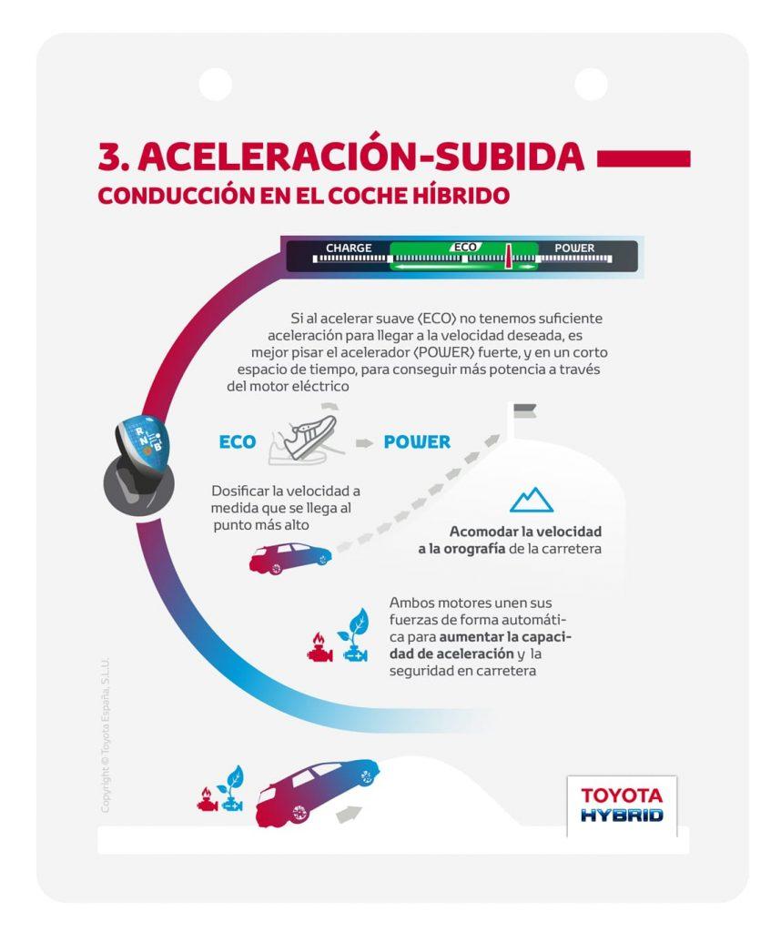 Cómo conducir un coche híbrido aceleracion subida