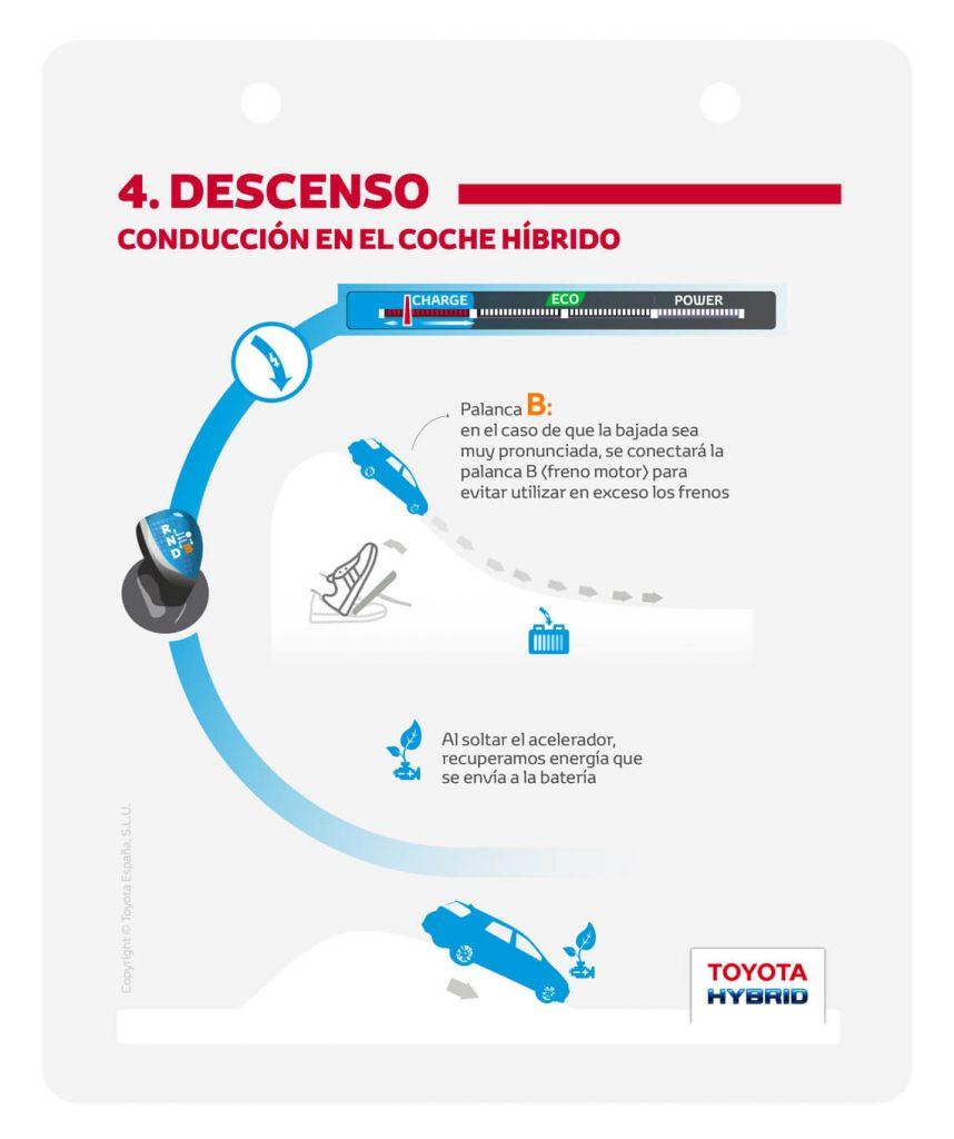 Cómo conducir un coche híbrido descenso