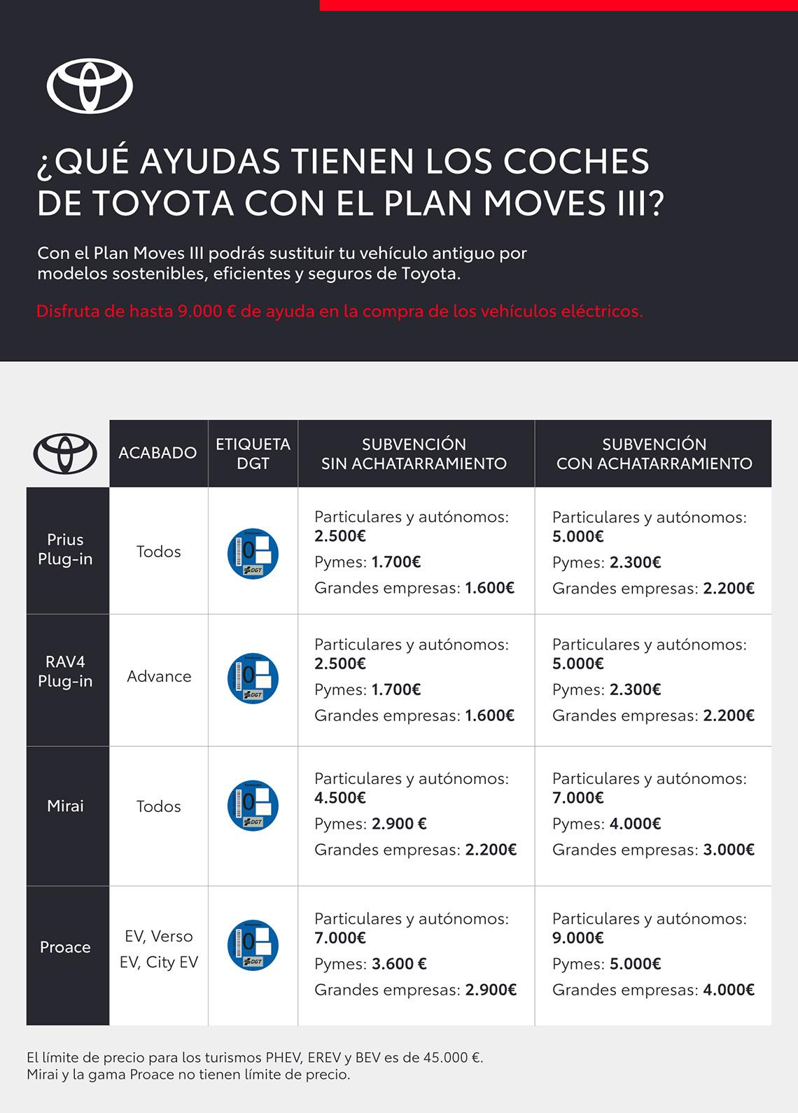 INFG_Plan Moves III